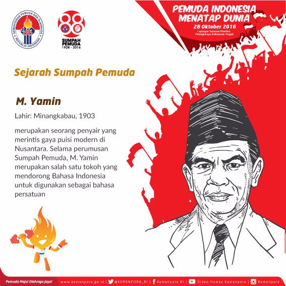 Gambar Mohamad Yamin Kongres Sumpah Pemuda Inilah 13 Tokoh Sentral Lahirnya Sumpah Pemuda